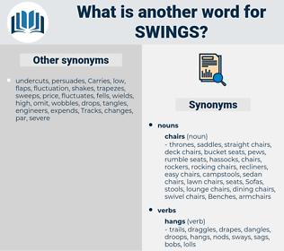 swings, synonym swings, another word for swings, words like swings, thesaurus swings