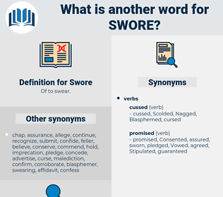 Swore, synonym Swore, another word for Swore, words like Swore, thesaurus Swore