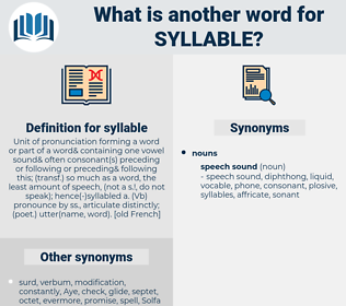 syllable, synonym syllable, another word for syllable, words like syllable, thesaurus syllable