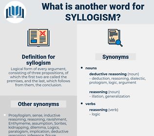 syllogism, synonym syllogism, another word for syllogism, words like syllogism, thesaurus syllogism