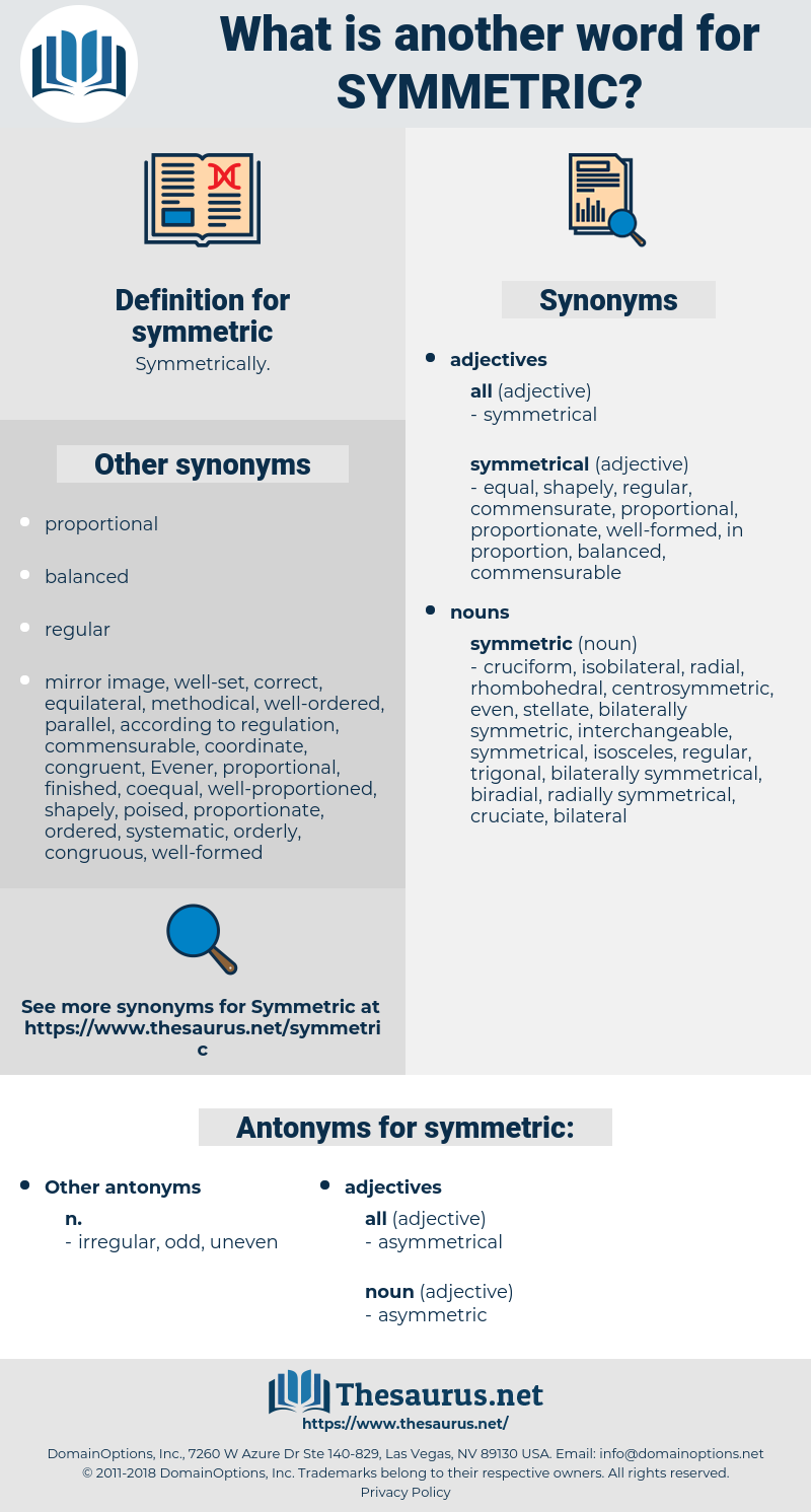 symmetric, synonym symmetric, another word for symmetric, words like symmetric, thesaurus symmetric