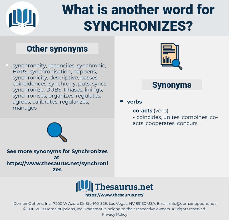 synchronizes, synonym synchronizes, another word for synchronizes, words like synchronizes, thesaurus synchronizes