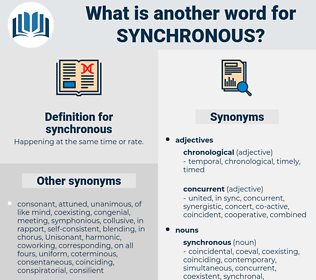 synchronous, synonym synchronous, another word for synchronous, words like synchronous, thesaurus synchronous