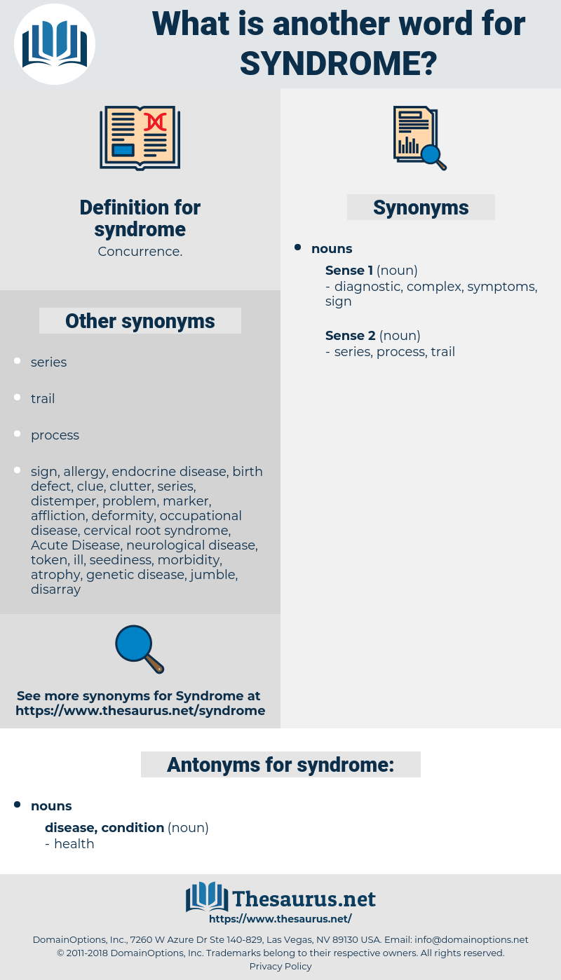 syndrome, synonym syndrome, another word for syndrome, words like syndrome, thesaurus syndrome