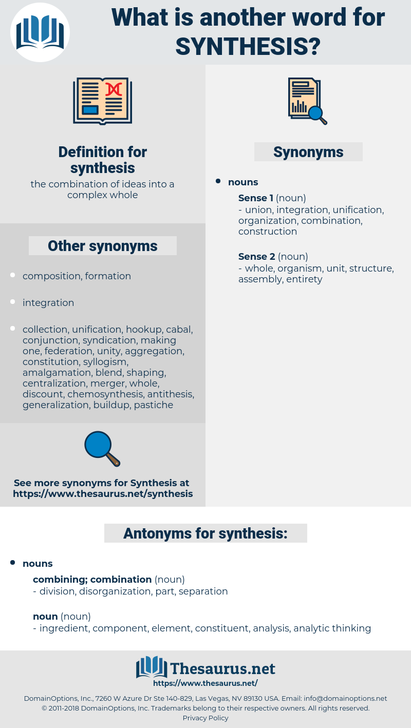 synthesis, synonym synthesis, another word for synthesis, words like synthesis, thesaurus synthesis