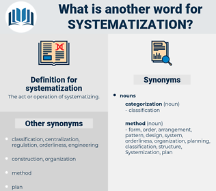 systematization, synonym systematization, another word for systematization, words like systematization, thesaurus systematization