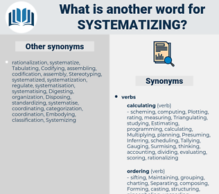 Systematizing, synonym Systematizing, another word for Systematizing, words like Systematizing, thesaurus Systematizing