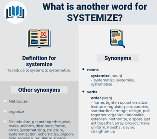 systemize, synonym systemize, another word for systemize, words like systemize, thesaurus systemize