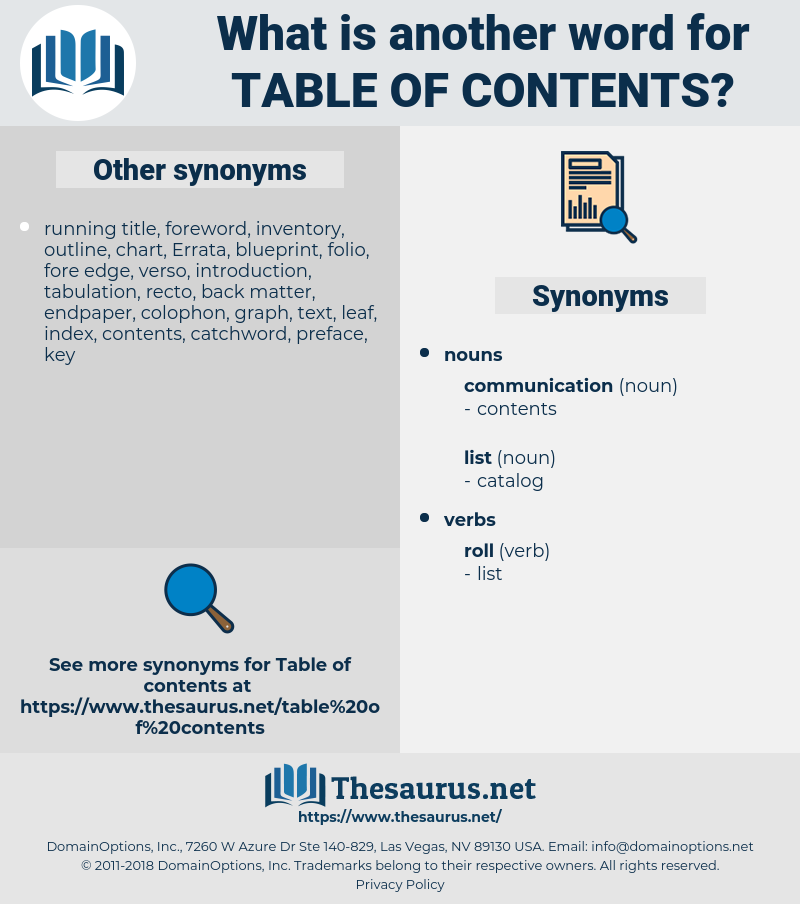 synonyms for table of contents thesaurus net