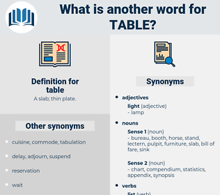 table, synonym table, another word for table, words like table, thesaurus table