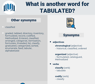 Tabulated, synonym Tabulated, another word for Tabulated, words like Tabulated, thesaurus Tabulated