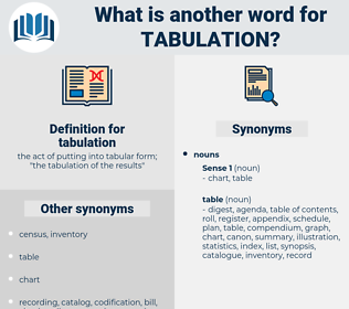 tabulation, synonym tabulation, another word for tabulation, words like tabulation, thesaurus tabulation