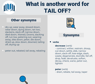 tail off, synonym tail off, another word for tail off, words like tail off, thesaurus tail off