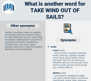 take wind out of sails, synonym take wind out of sails, another word for take wind out of sails, words like take wind out of sails, thesaurus take wind out of sails