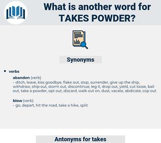 takes powder, synonym takes powder, another word for takes powder, words like takes powder, thesaurus takes powder