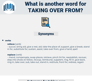 taking over from, synonym taking over from, another word for taking over from, words like taking over from, thesaurus taking over from