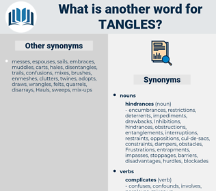 tangles, synonym tangles, another word for tangles, words like tangles, thesaurus tangles