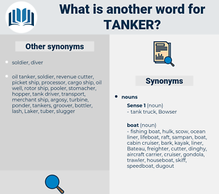 tanker, synonym tanker, another word for tanker, words like tanker, thesaurus tanker