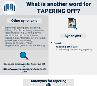 tapering off, synonym tapering off, another word for tapering off, words like tapering off, thesaurus tapering off