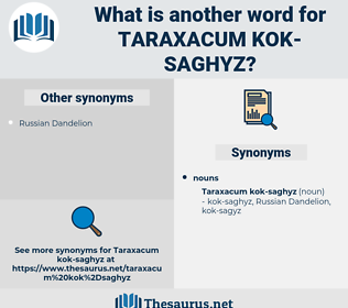 Taraxacum Kok-saghyz, synonym Taraxacum Kok-saghyz, another word for Taraxacum Kok-saghyz, words like Taraxacum Kok-saghyz, thesaurus Taraxacum Kok-saghyz