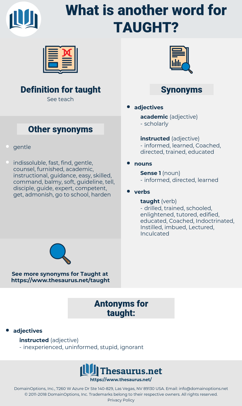 Synonyms for TAUGHT, Antonyms for TAUGHT - Thesaurus.net