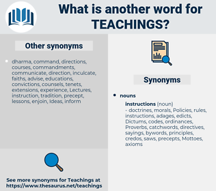 teachings, synonym teachings, another word for teachings, words like teachings, thesaurus teachings