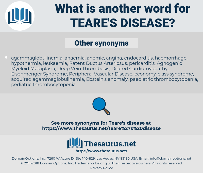Teare's disease, synonym Teare's disease, another word for Teare's disease, words like Teare's disease, thesaurus Teare's disease