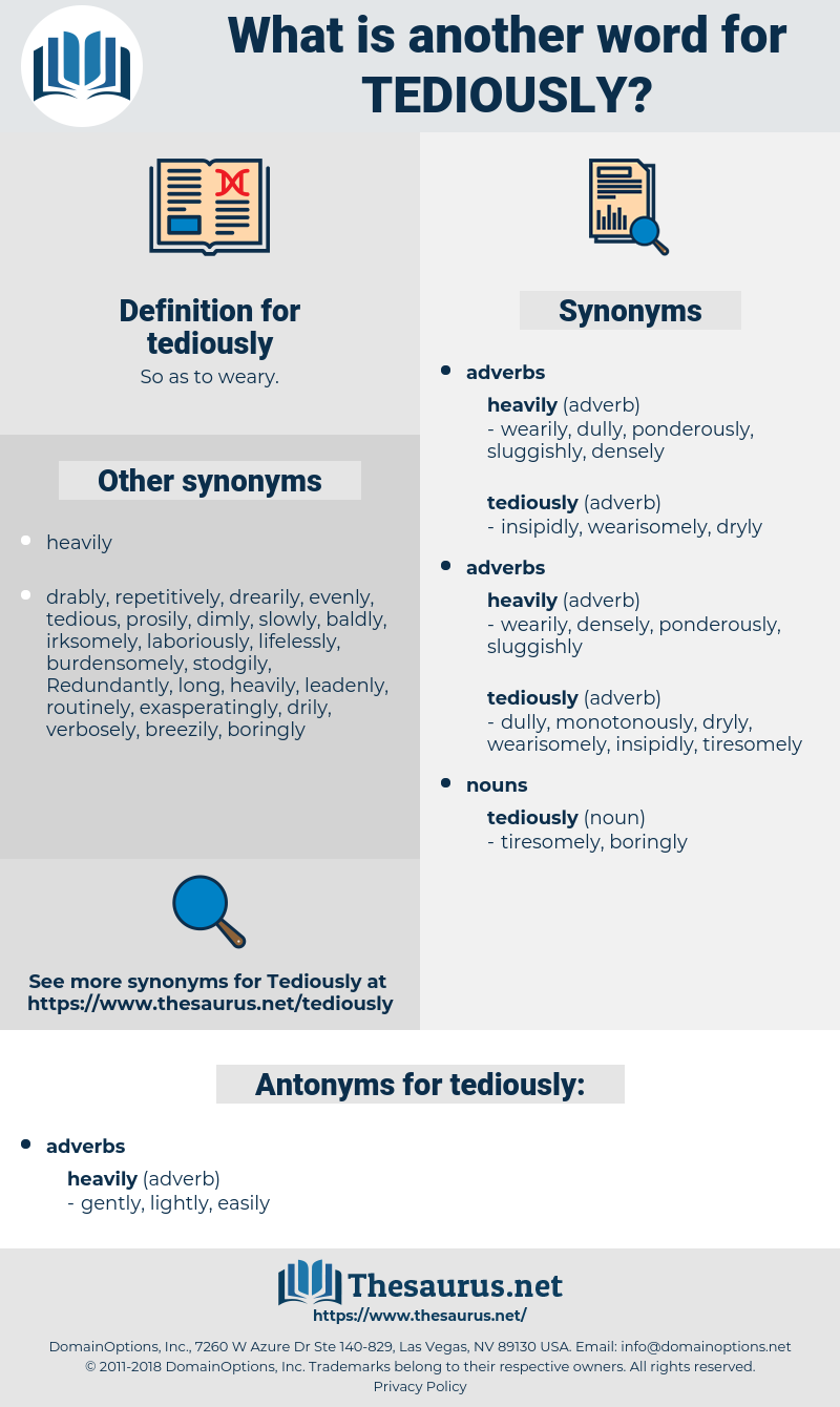 tediously, synonym tediously, another word for tediously, words like tediously, thesaurus tediously
