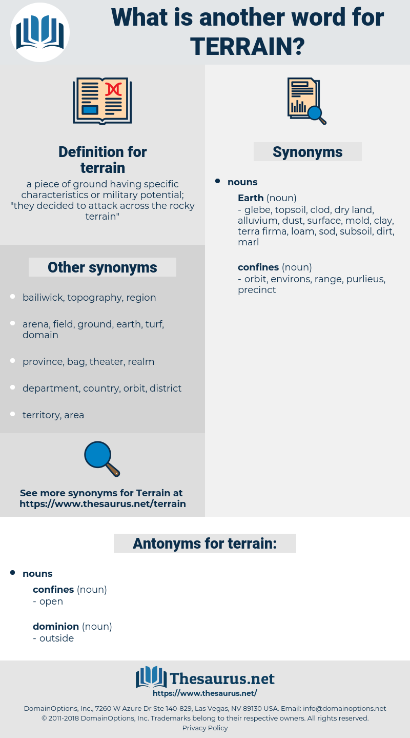 terrain, synonym terrain, another word for terrain, words like terrain, thesaurus terrain