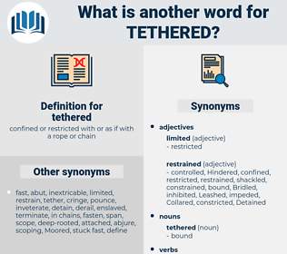 tethered, synonym tethered, another word for tethered, words like tethered, thesaurus tethered