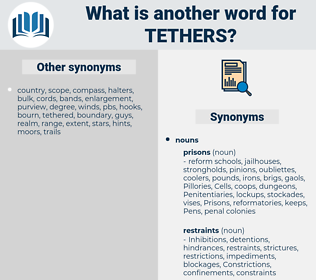 tethers, synonym tethers, another word for tethers, words like tethers, thesaurus tethers