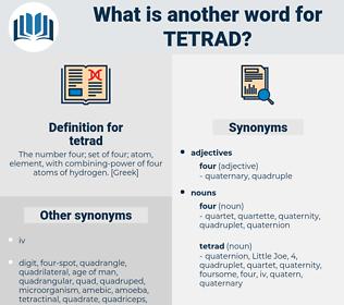 tetrad, synonym tetrad, another word for tetrad, words like tetrad, thesaurus tetrad