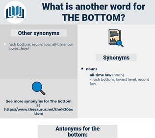 the bottom, synonym the bottom, another word for the bottom, words like the bottom, thesaurus the bottom