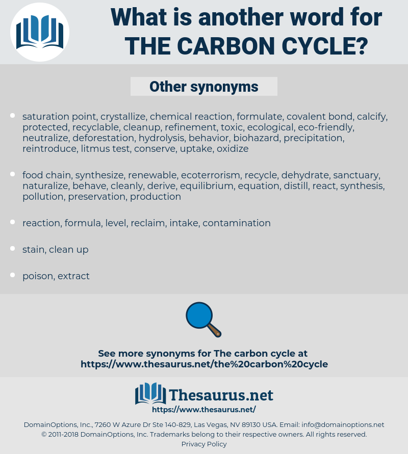 the carbon cycle, synonym the carbon cycle, another word for the carbon cycle, words like the carbon cycle, thesaurus the carbon cycle