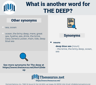 the deep, synonym the deep, another word for the deep, words like the deep, thesaurus the deep