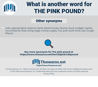 the pink pound, synonym the pink pound, another word for the pink pound, words like the pink pound, thesaurus the pink pound