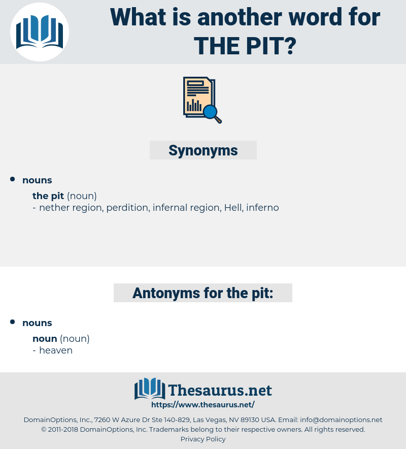 the pit, synonym the pit, another word for the pit, words like the pit, thesaurus the pit