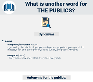 the publics, synonym the publics, another word for the publics, words like the publics, thesaurus the publics