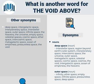 the void above, synonym the void above, another word for the void above, words like the void above, thesaurus the void above