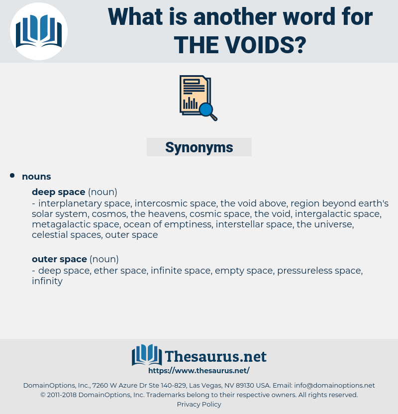 the voids, synonym the voids, another word for the voids, words like the voids, thesaurus the voids