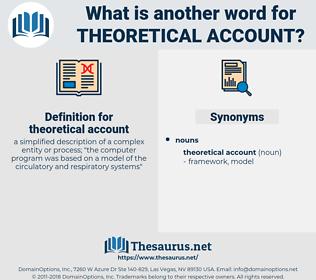 theoretical account, synonym theoretical account, another word for theoretical account, words like theoretical account, thesaurus theoretical account