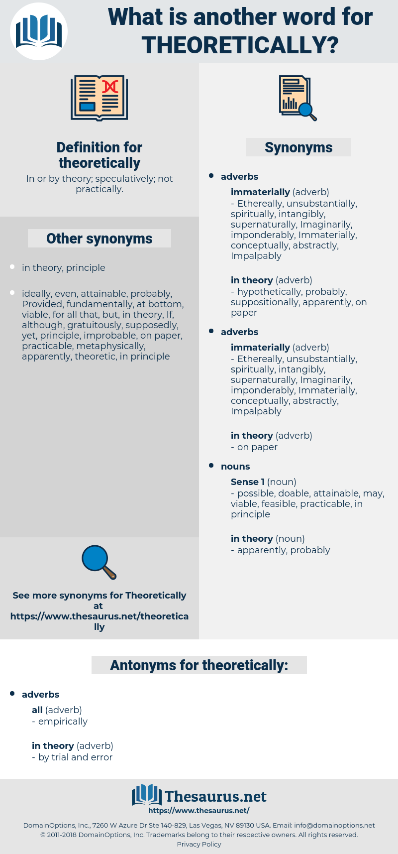 theoretically, synonym theoretically, another word for theoretically, words like theoretically, thesaurus theoretically