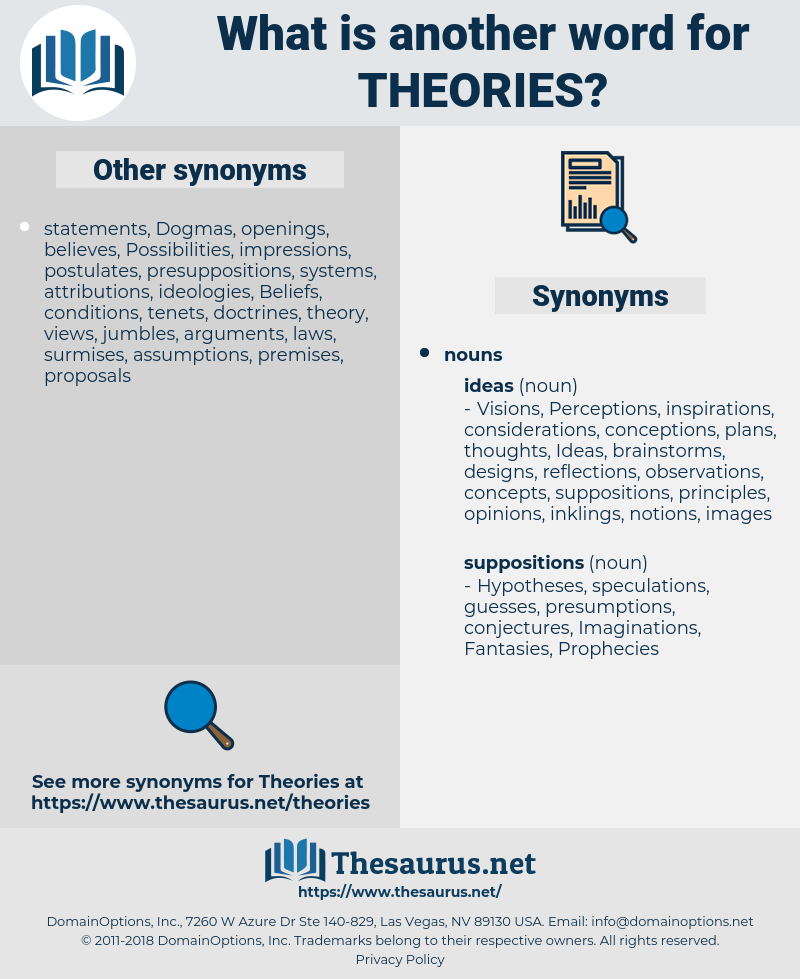 Theories, synonym Theories, another word for Theories, words like Theories, thesaurus Theories