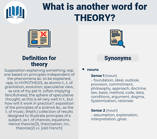 theory, synonym theory, another word for theory, words like theory, thesaurus theory