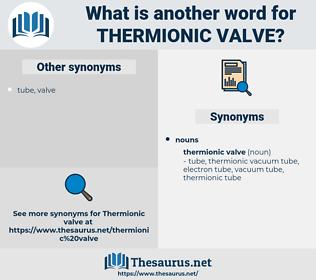 thermionic valve, synonym thermionic valve, another word for thermionic valve, words like thermionic valve, thesaurus thermionic valve