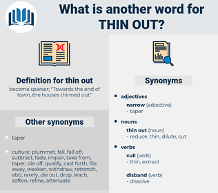 thin out, synonym thin out, another word for thin out, words like thin out, thesaurus thin out