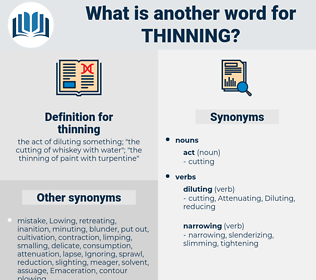 thinning, synonym thinning, another word for thinning, words like thinning, thesaurus thinning