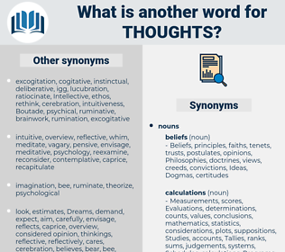 thoughts, synonym thoughts, another word for thoughts, words like thoughts, thesaurus thoughts