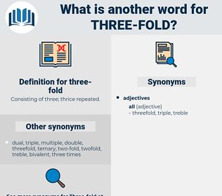 three-fold, synonym three-fold, another word for three-fold, words like three-fold, thesaurus three-fold