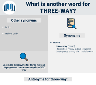 three-way, synonym three-way, another word for three-way, words like three-way, thesaurus three-way